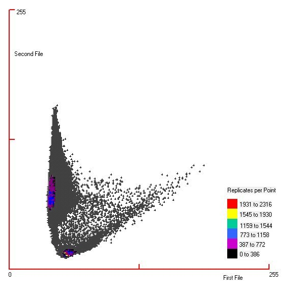 [Landsat band scatter plot]